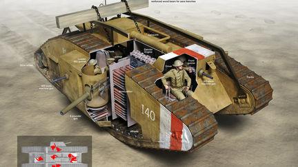 Mark IV Male Tank