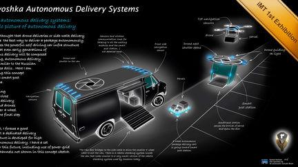 Autonomous van with drones