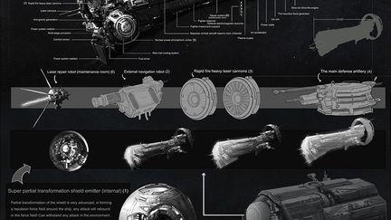 The Ninght Watcher's Details Design