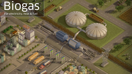 Biogas Poster
