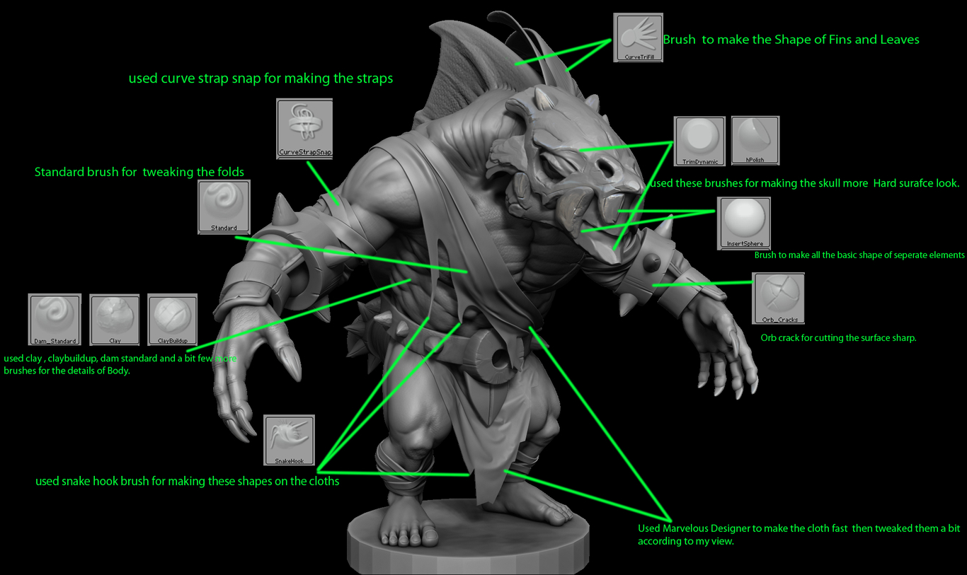 Free time Sculpt !! The concept is done By Amazing Artist